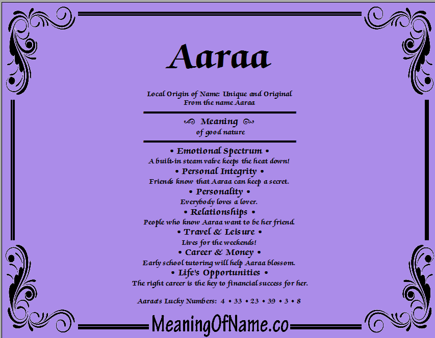 Meaning of Name Aaraa