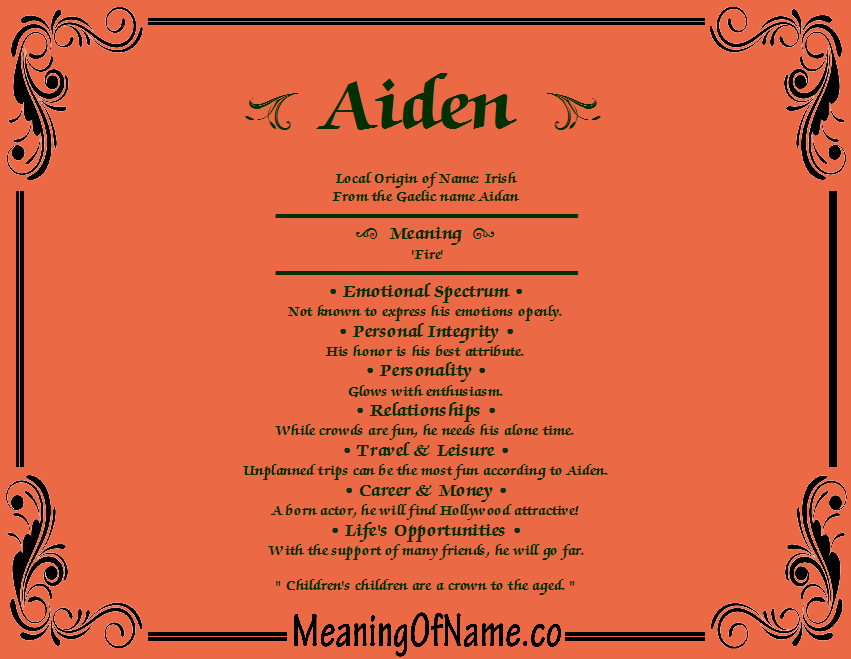 33+ Aiden meaning of name information