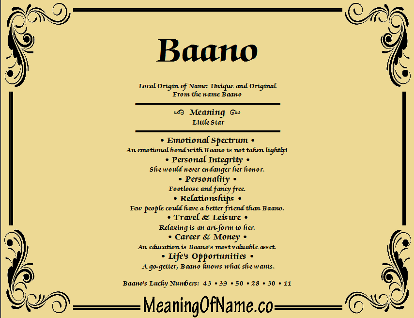 Meaning of Name Baano