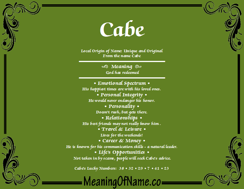 Meaning of Name Cabe