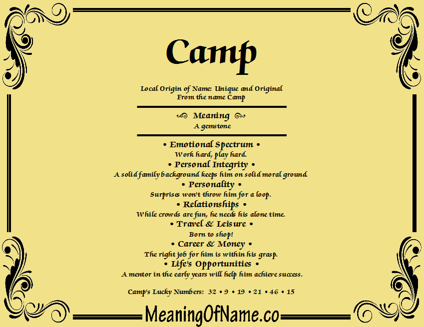 Camp - Meaning of Name
