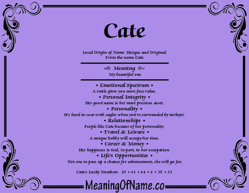 Meaning of Name Cate