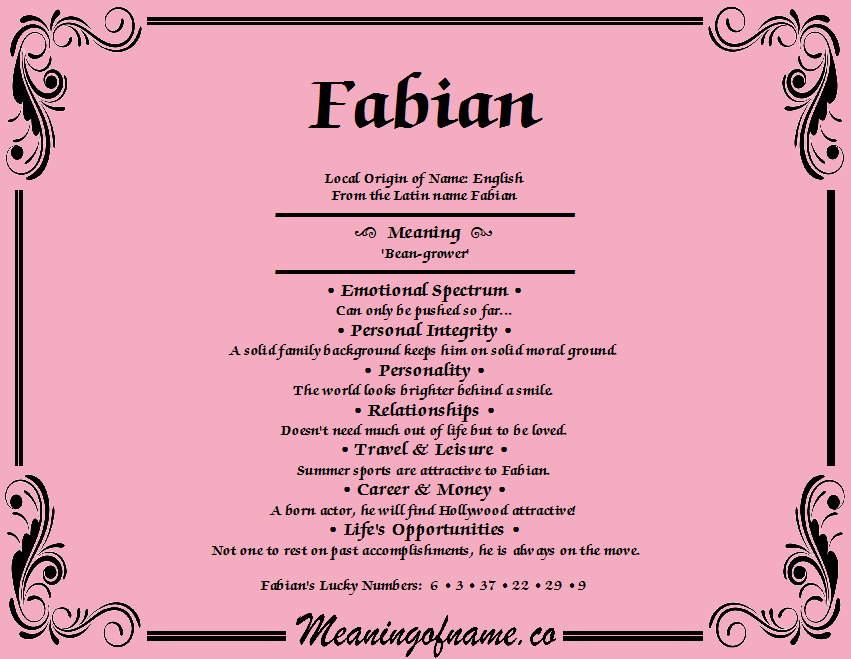 Meaning of Name Fabian
