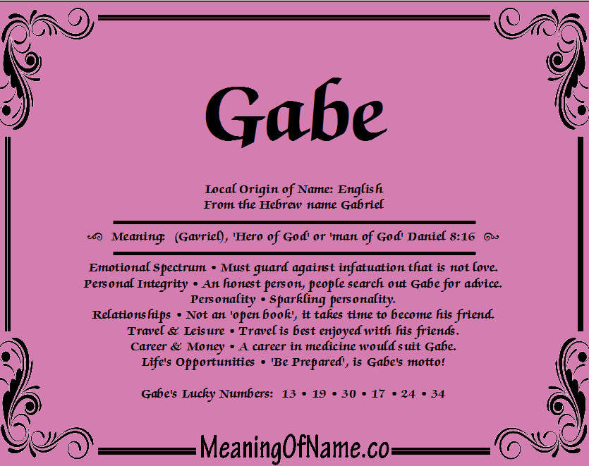 Meaning of Name Gabe