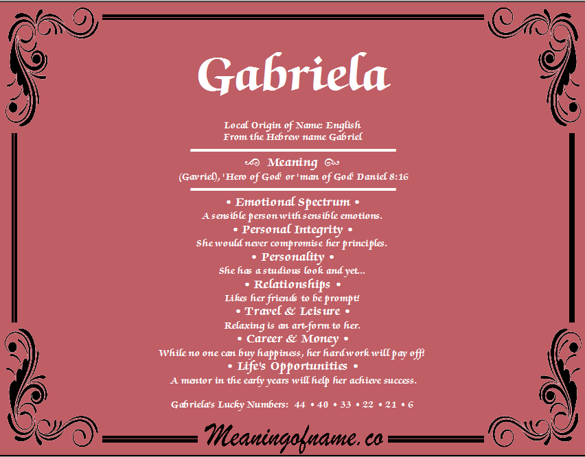 Meaning of Name Gabriela