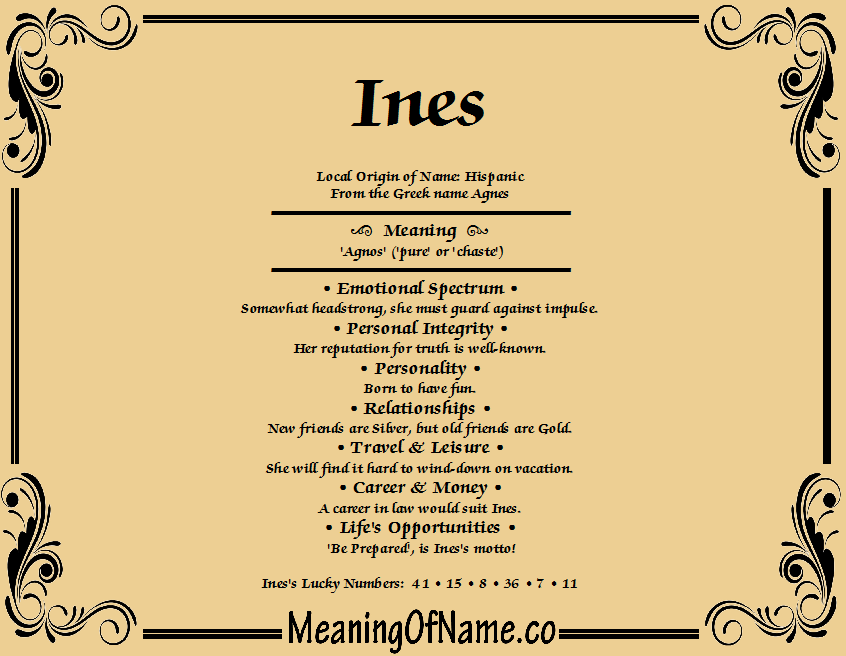 Meaning of Name Ines