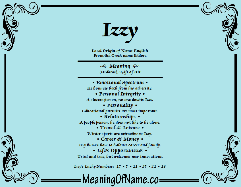 Meaning of Name Izzy