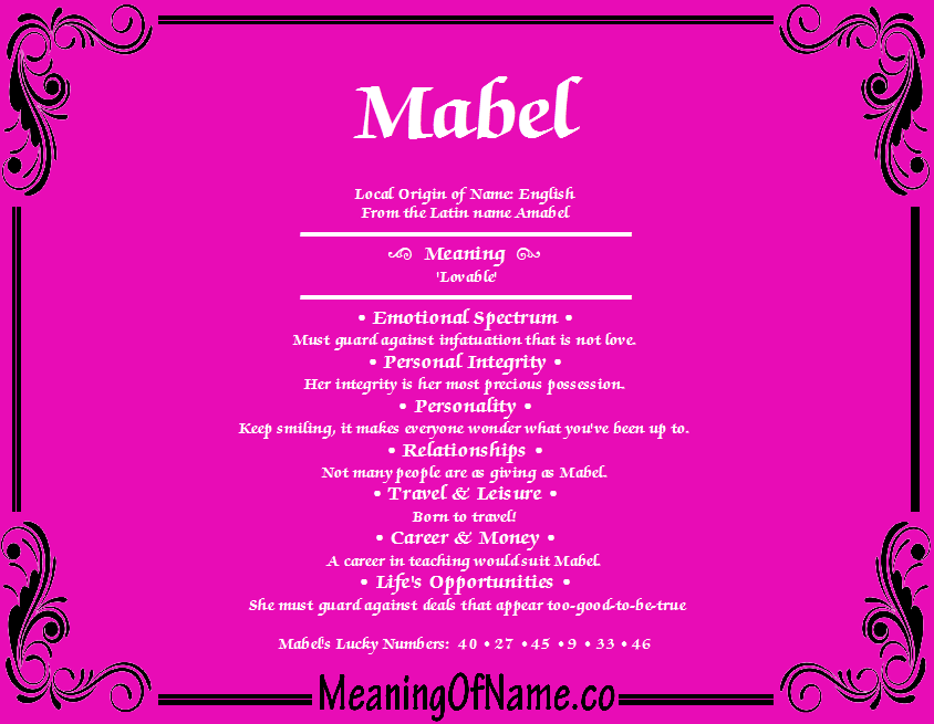 Meaning of Name Mabel
