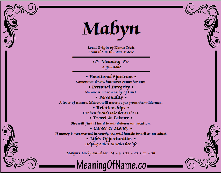 Meaning of Name Mabyn