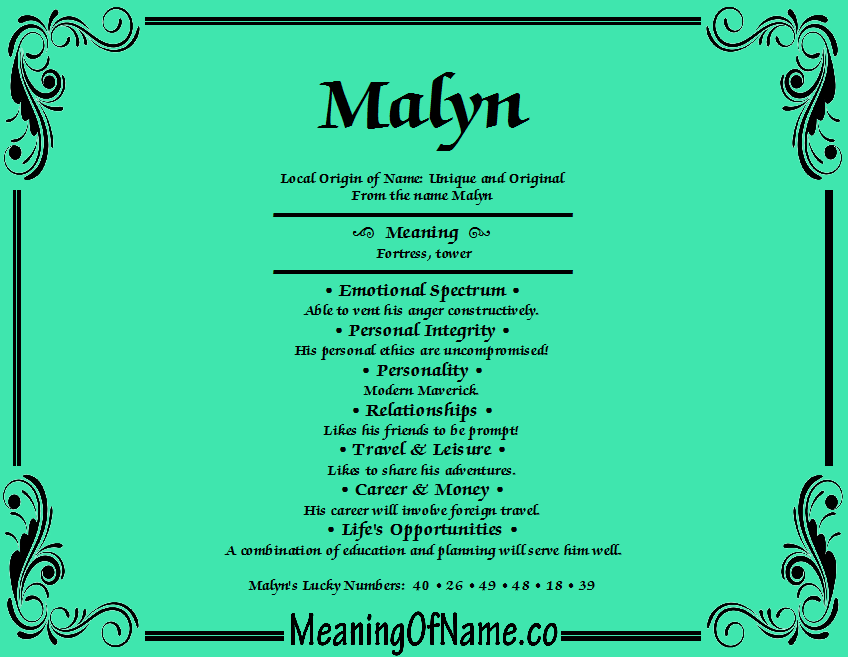 Meaning of Name Malyn