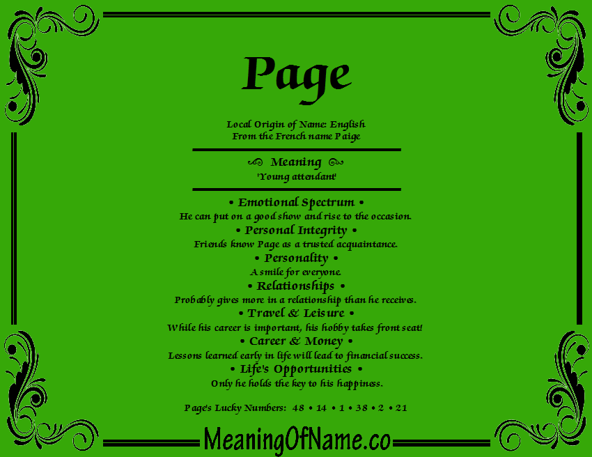 Meaning of Name Page