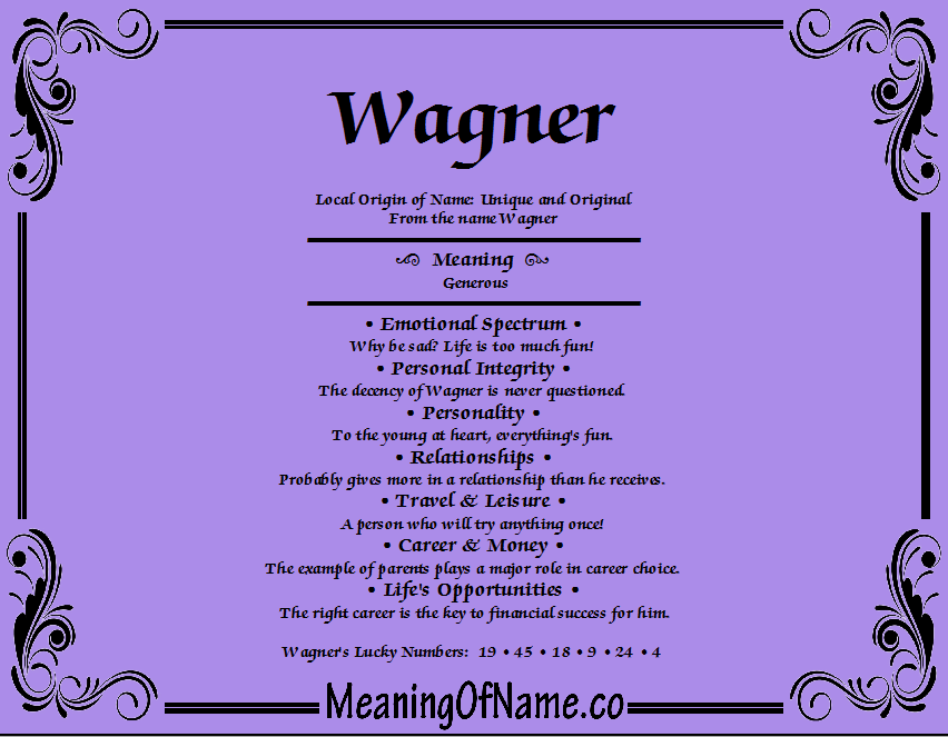 Meaning of Name Wagner