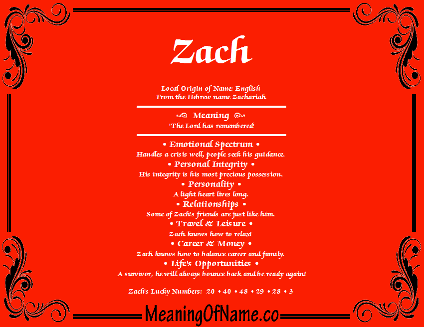 Meaning of Name Zach