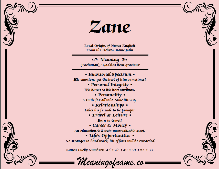 Zane Meaning Of Name