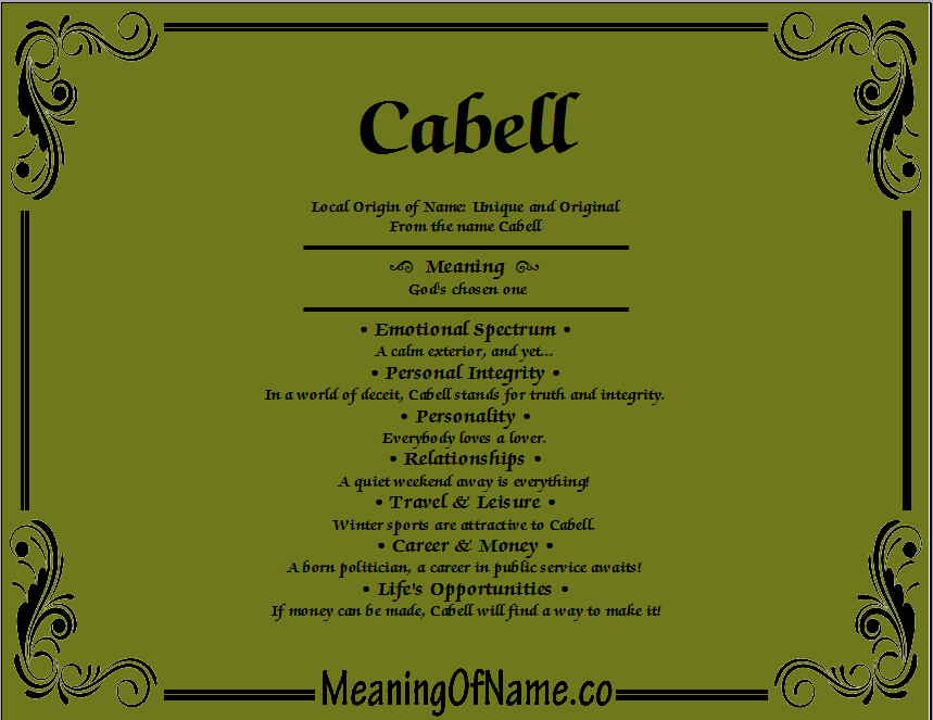 Meaning of Name Cabell