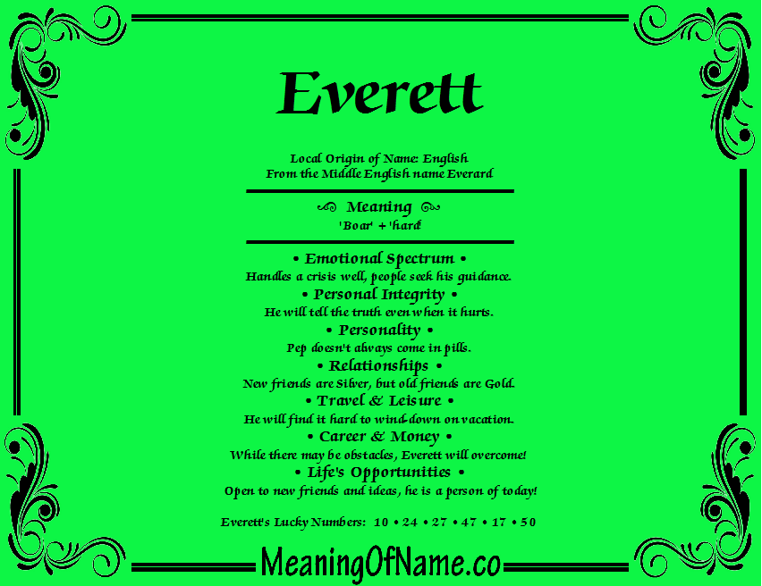 Meaning of Name Everett