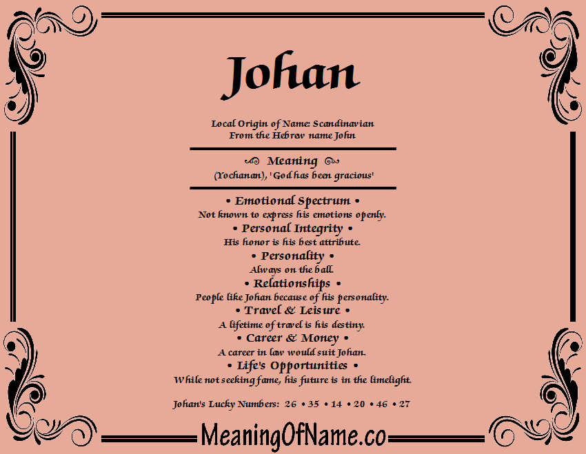 Meaning of Name Johan