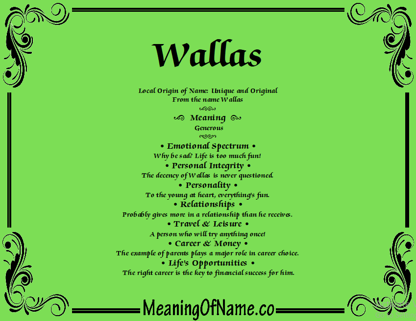 Meaning of Name Wallas